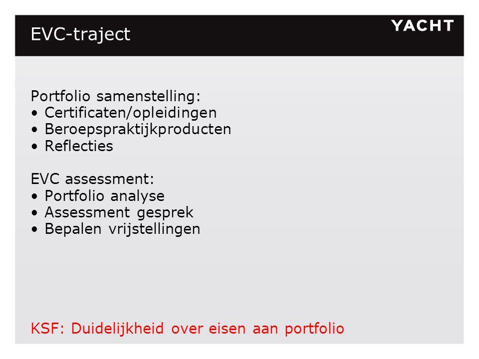 EVC-traject Portfolio samenstelling: Certificaten/opleidingen Beroepspraktijkproducten Reflecties EVC assessment: Portfolio analyse Assessment gesprek