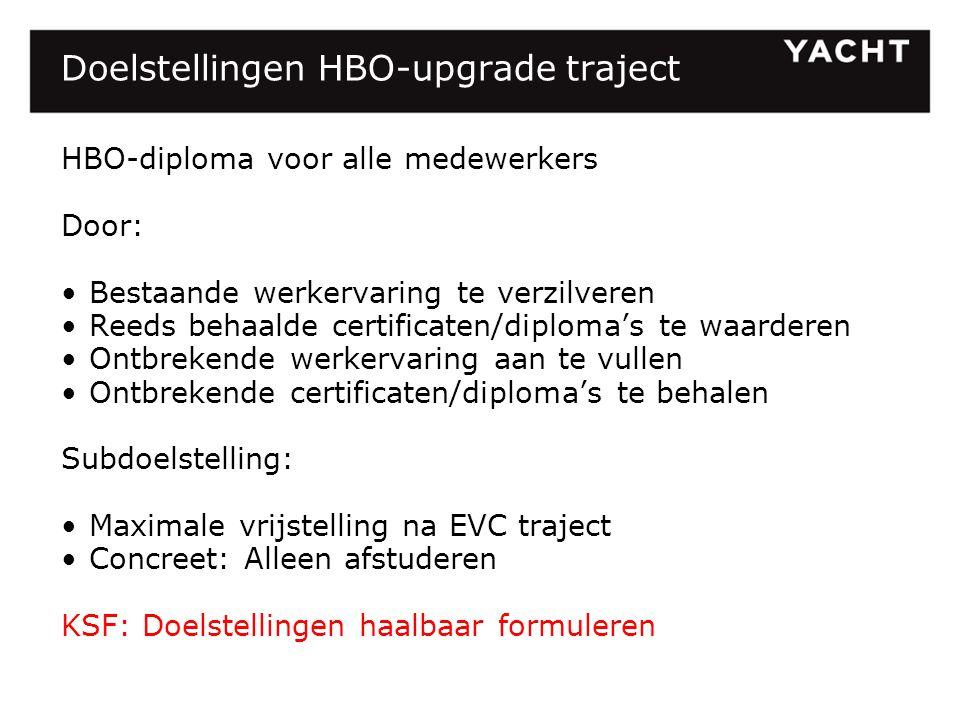 Doelstellingen HBO-upgrade traject HBO-diploma voor alle medewerkers Door: Bestaande werkervaring te verzilveren Reeds behaalde certificaten/diploma's