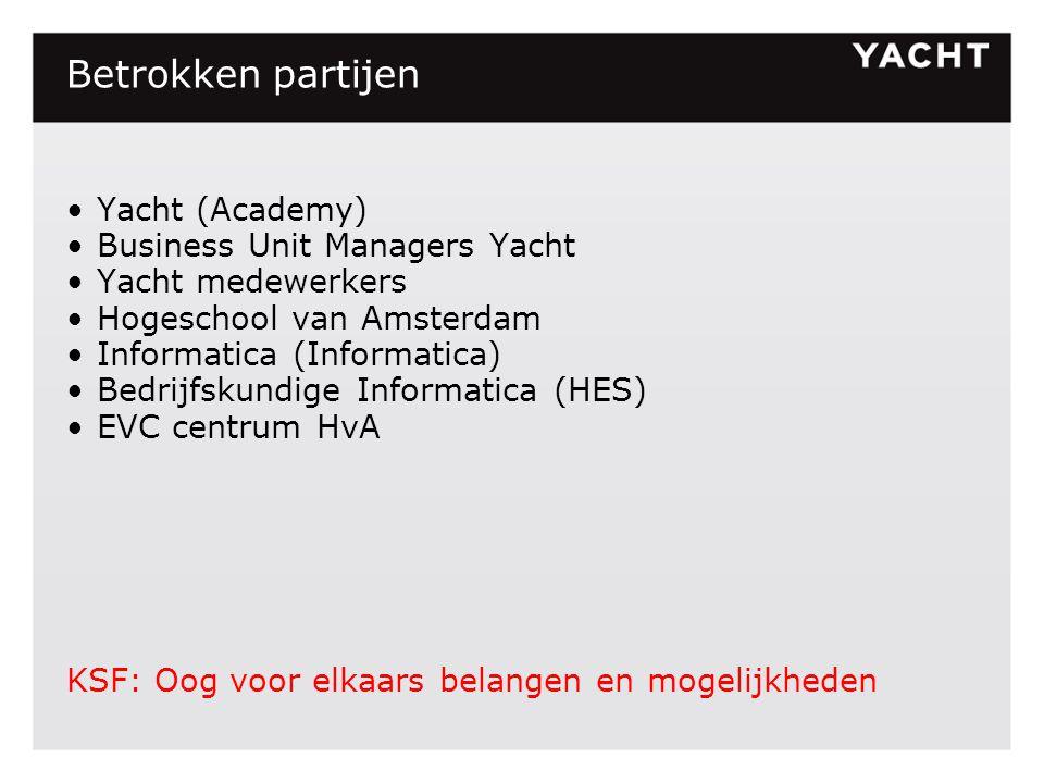 Betrokken partijen Yacht (Academy) Business Unit Managers Yacht Yacht medewerkers Hogeschool van Amsterdam Informatica (Informatica) Bedrijfskundige Informatica (HES) EVC centrum HvA KSF: Oog voor elkaars belangen en mogelijkheden
