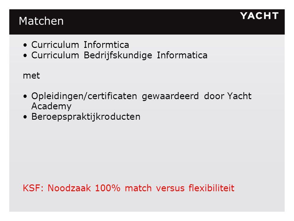 Matchen Curriculum Informtica Curriculum Bedrijfskundige Informatica met Opleidingen/certificaten gewaardeerd door Yacht Academy Beroepspraktijkroducten KSF: Noodzaak 100% match versus flexibiliteit