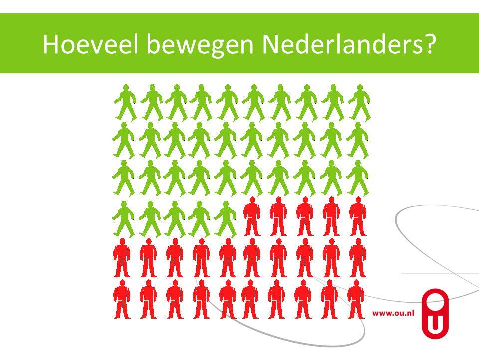 Hoeveel bewegen Nederlanders?