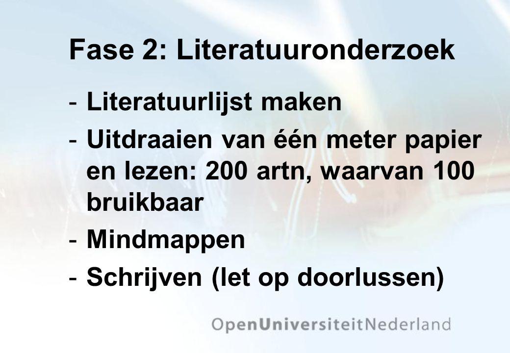 Fase 2: Literatuuronderzoek Literatuurlijst maken Uitdraaien van één meter papier en lezen: 200 artn, waarvan 100 bruikbaar Mindmappen Schrijven (