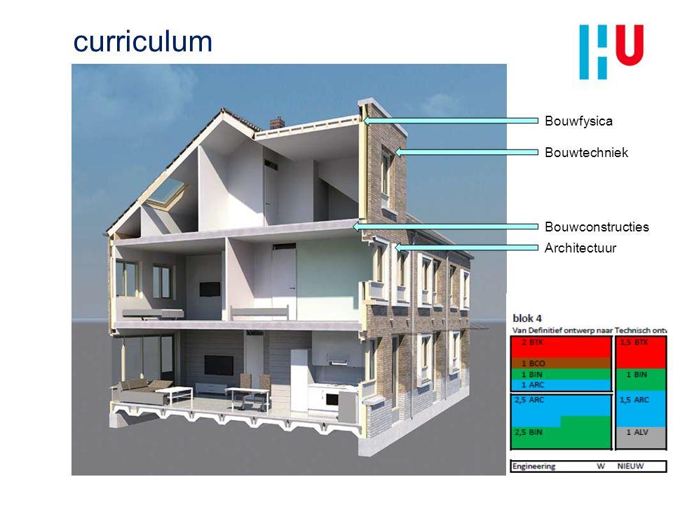 curriculum Bouwtechniek Architectuur Bouwfysica Bouwconstructies