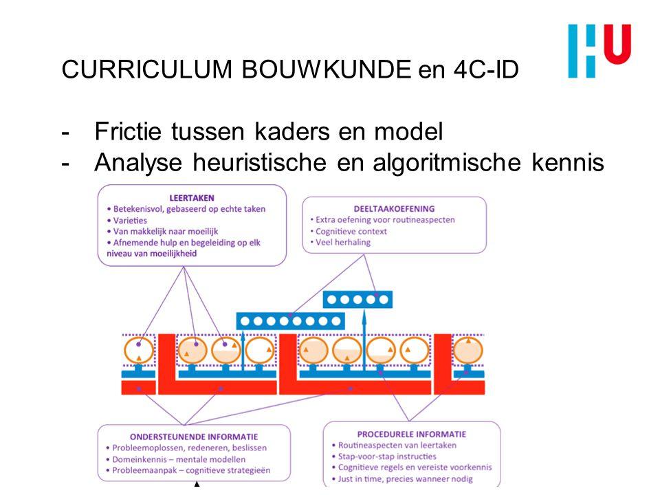 CURRICULUM BOUWKUNDE en 4C-ID -Frictie tussen kaders en model -Analyse heuristische en algoritmische kennis