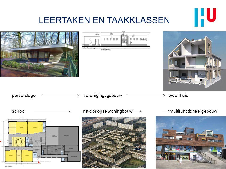 LEERTAKEN EN TAAKKLASSEN portiersloge verenigingsgebouw woonhuis school na-oorlogse woningbouw multifunctioneel gebouw