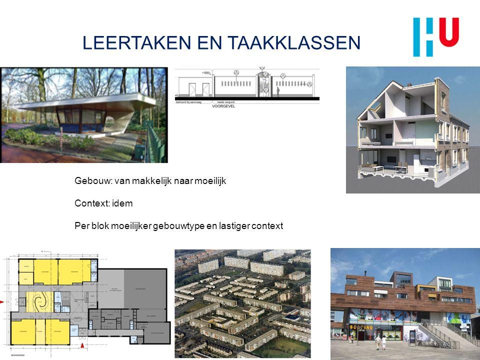 Gebouw: van makkelijk naar moeilijk Context: idem Per blok moeilijker gebouwtype en lastiger context LEERTAKEN EN TAAKKLASSEN