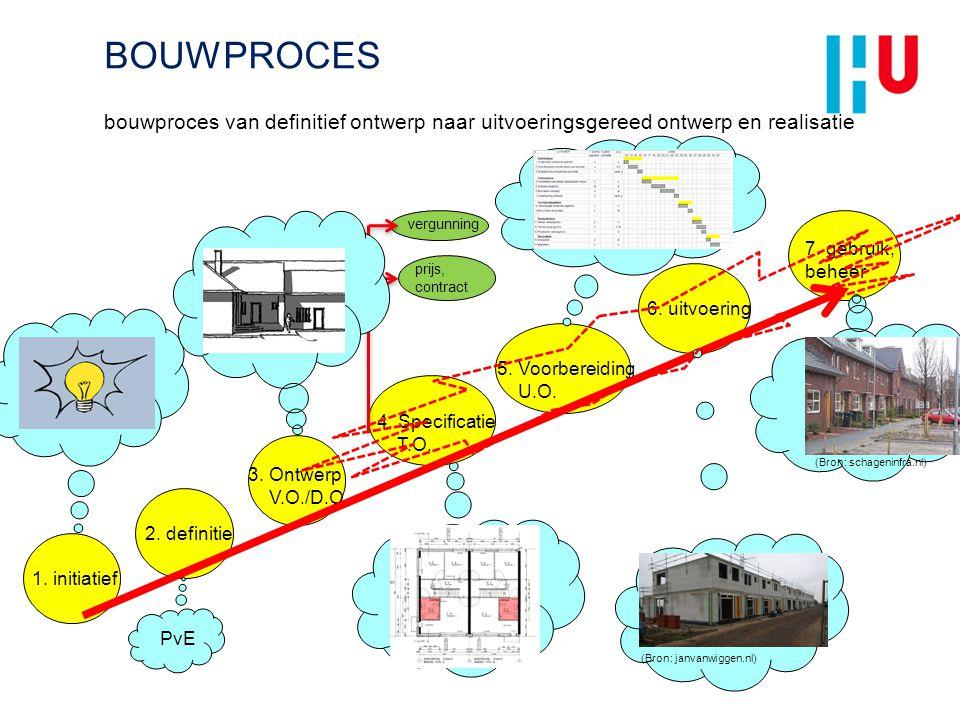 BOUWPROCES bouwproces van definitief ontwerp naar uitvoeringsgereed ontwerp en realisatie 1. initiatief 3. Ontwerp V.O./D.O. 4. Specificatie T.O. 5. V