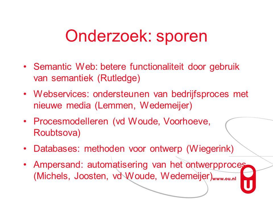 Onderzoek: sporen Semantic Web: betere functionaliteit door gebruik van semantiek (Rutledge) Webservices: ondersteunen van bedrijfsproces met nieuwe media (Lemmen, Wedemeijer) Procesmodelleren (vd Woude, Voorhoeve, Roubtsova) Databases: methoden voor ontwerp (Wiegerink) Ampersand: automatisering van het ontwerpproces (Michels, Joosten, vd Woude, Wedemeijer)