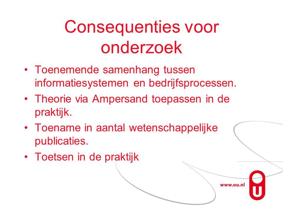 Consequenties voor onderzoek Toenemende samenhang tussen informatiesystemen en bedrijfsprocessen.