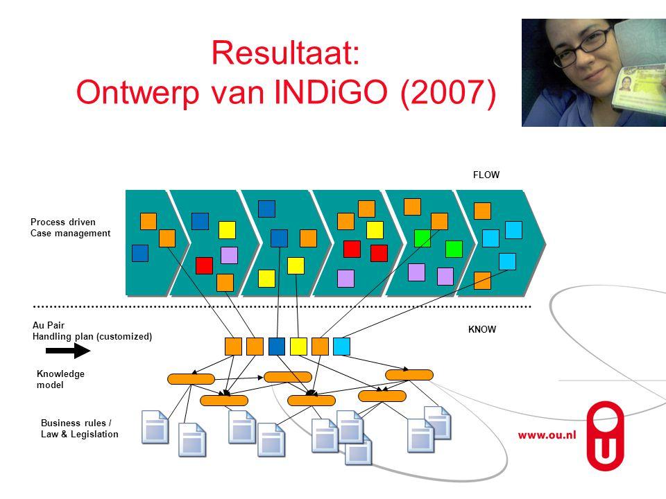 Resultaat: Ontwerp van VIRO (2010) ESB CM+ ScanstraatDM KM Data Text Integratie PrintstraatCDD+ZRP Portals Web services Portals CM+ GUI Portaal medewerker...
