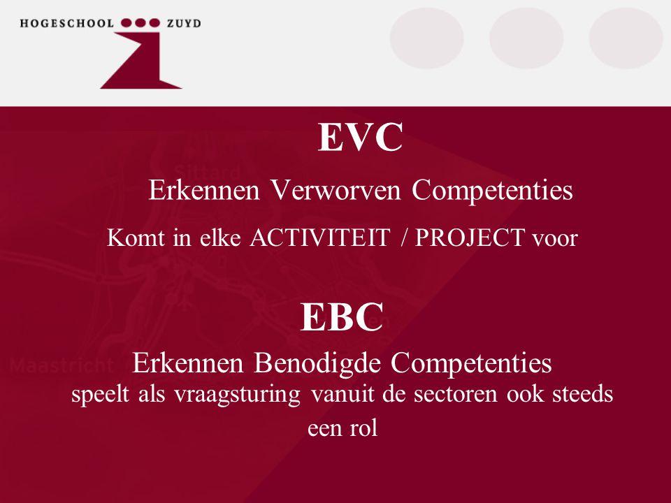 Casus ´LevenLang Leren Limburg´ Krachtenbundeling van onderwijsinstellingen richting (Limburgse) markt Samenwerking met  Gemeenten, UWV-CWI  Kenniscentra/COLO  Organisaties  Projecten, die werken met EVC en sectoren
