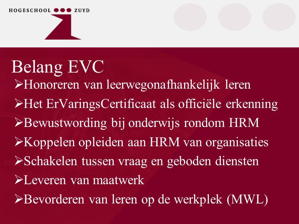 Doorgroei van HsZuyd van  Opleider Richting PARTNER in  Loopbaanontwikkeling van het individu  Personeels- en organisatieontwikkeling