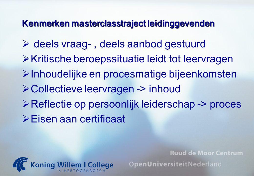 Kenmerken masterclasstraject leidinggevenden  deels vraag-, deels aanbod gestuurd  Kritische beroepssituatie leidt tot leervragen  Inhoudelijke en