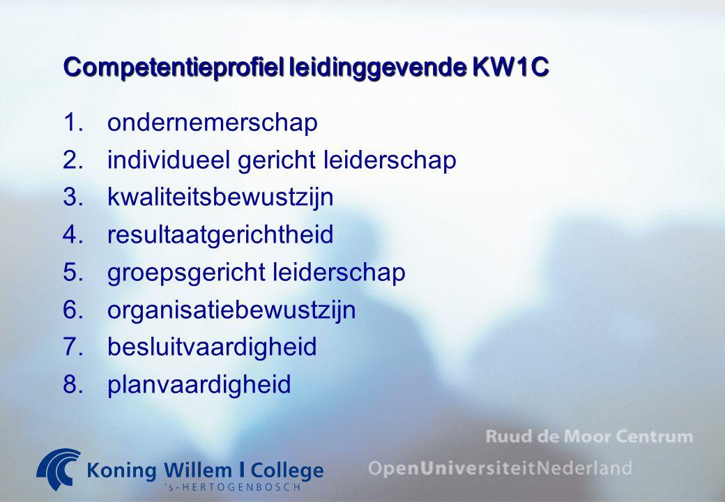 Resultaatgebieden leidinggevende KW1C 1.Voorbereiding en uitvoering geven aan collegebeleid 2.Leiding en sturing geven aan onderwijs- en dienstverleningsprocessen 3.Aansturen en adviseren van het team bij implementatie onderwijsbeleid 4.Leiding en sturing geven aan de in de organisatie-eenheid werkende medewerkers
