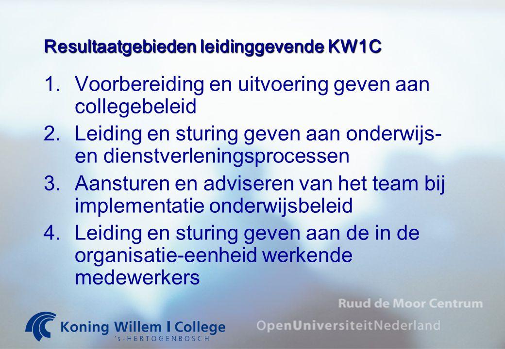 Resultaatgebieden leidinggevende KW1C 1.Voorbereiding en uitvoering geven aan collegebeleid 2.Leiding en sturing geven aan onderwijs- en dienstverleni