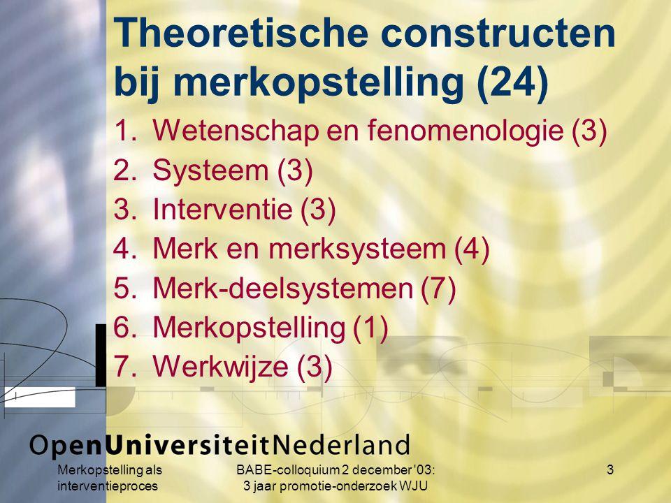 Merkopstelling als interventieproces BABE-colloquium 2 december 03: 3 jaar promotie-onderzoek WJU 3 Theoretische constructen bij merkopstelling (24) 1.Wetenschap en fenomenologie (3) 2.Systeem (3) 3.Interventie (3) 4.Merk en merksysteem (4) 5.Merk-deelsystemen (7) 6.Merkopstelling (1) 7.Werkwijze (3)