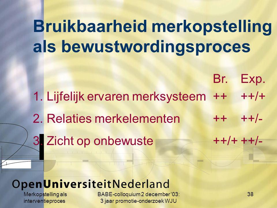 Merkopstelling als interventieproces BABE-colloquium 2 december 03: 3 jaar promotie-onderzoek WJU 38 Br.Exp.