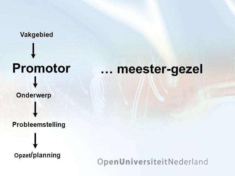 … meester-gezel Opzet / planning Promotor Probleemstelling Onderwerp Vakgebied
