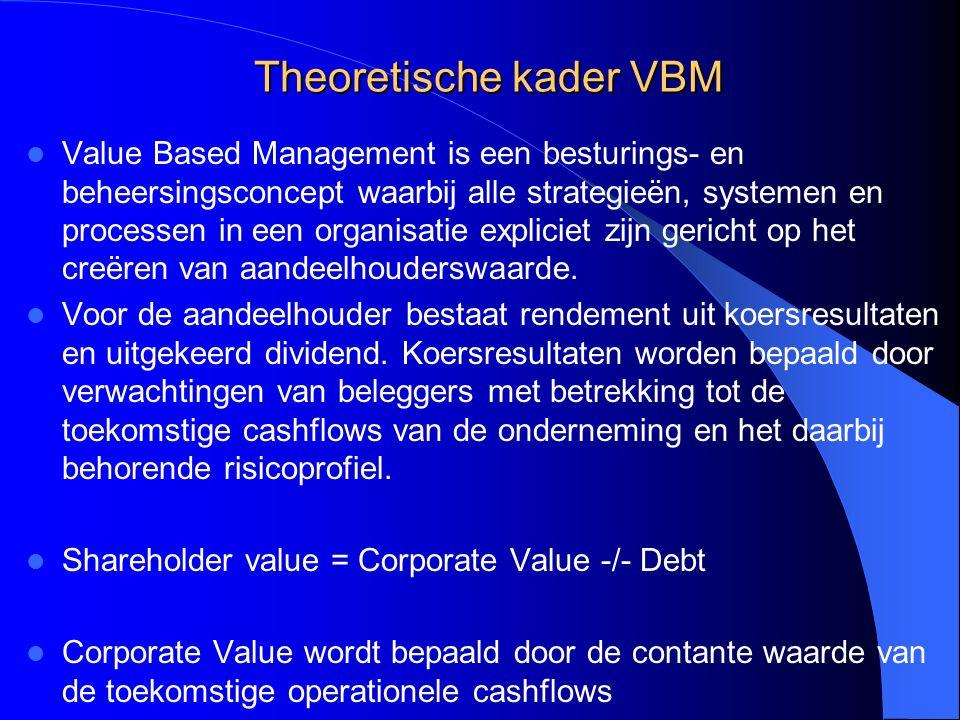 Theoretische kader VBM Value Based Management is een besturings- en beheersingsconcept waarbij alle strategieën, systemen en processen in een organisa