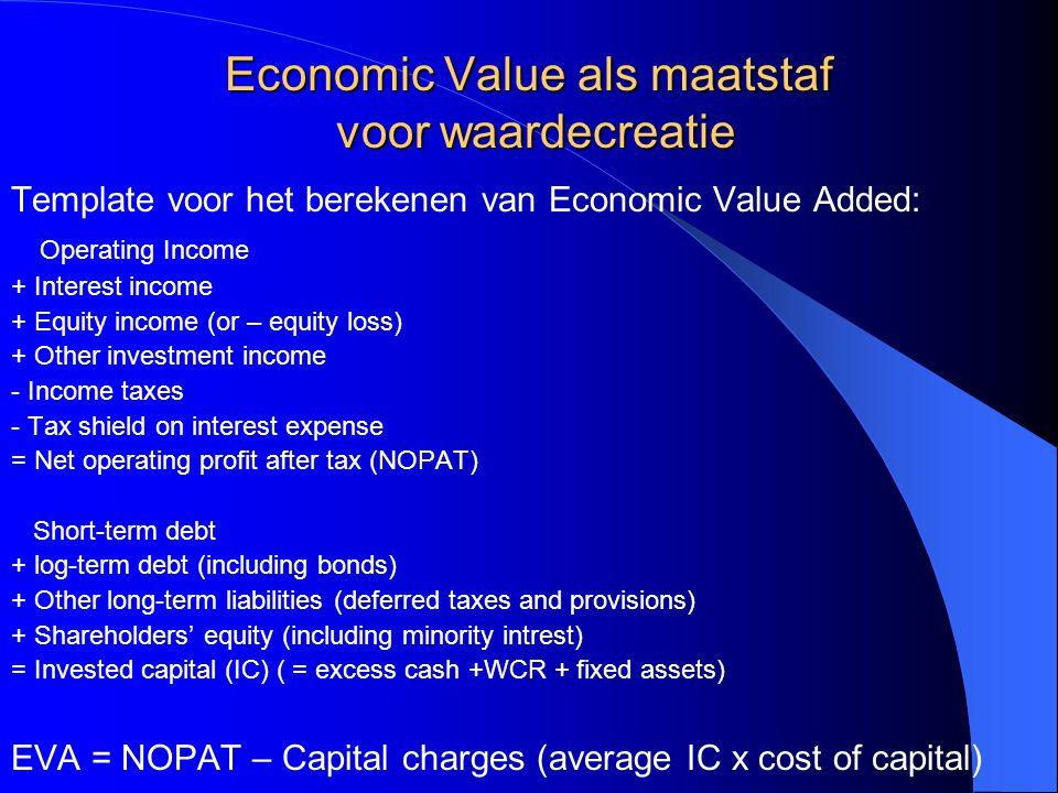 Economic Value als maatstaf voor waardecreatie Template voor het berekenen van Economic Value Added: Operating Income + Interest income + Equity incom