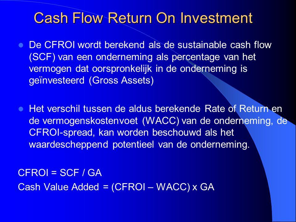 Cash Flow Return On Investment De CFROI wordt berekend als de sustainable cash flow (SCF) van een onderneming als percentage van het vermogen dat oors