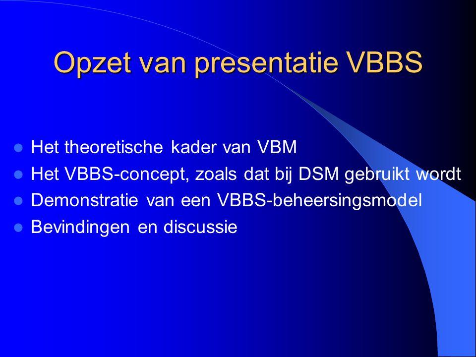 Opzet van presentatie VBBS Het theoretische kader van VBM Het VBBS-concept, zoals dat bij DSM gebruikt wordt Demonstratie van een VBBS-beheersingsmode