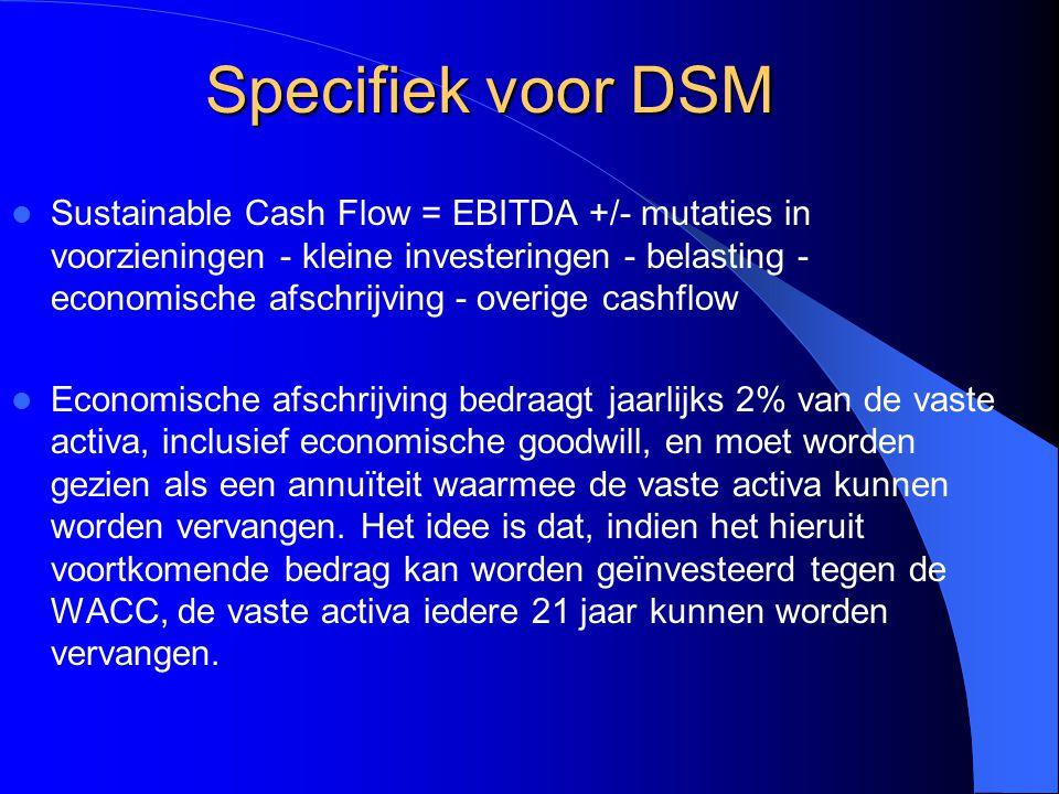 Specifiek voor DSM Sustainable Cash Flow = EBITDA +/- mutaties in voorzieningen - kleine investeringen - belasting - economische afschrijving - overig