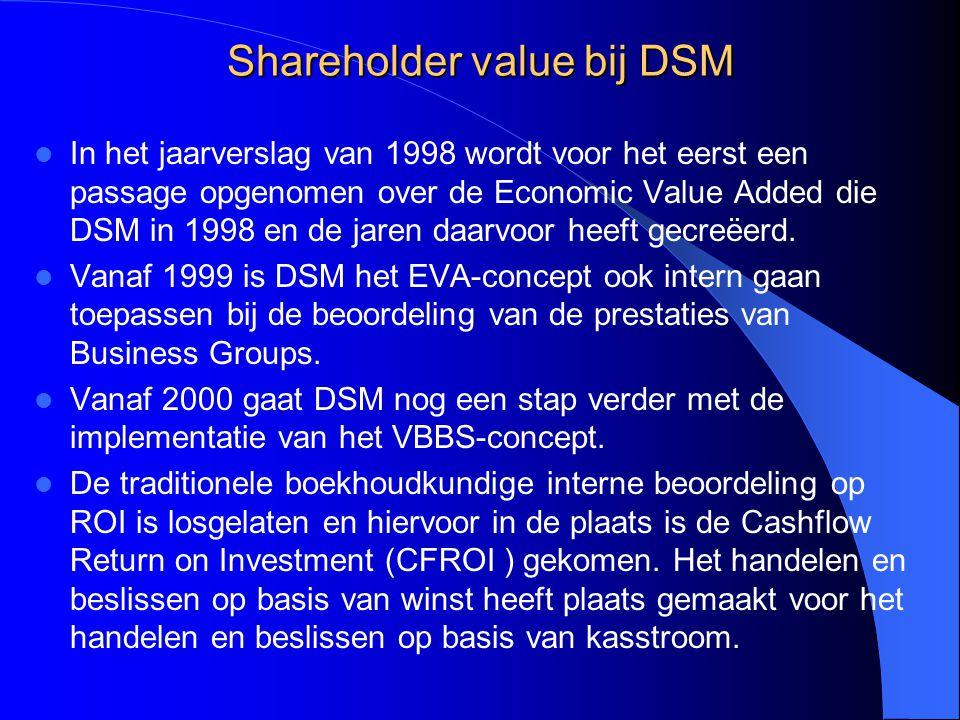 Shareholder value bij DSM In het jaarverslag van 1998 wordt voor het eerst een passage opgenomen over de Economic Value Added die DSM in 1998 en de ja