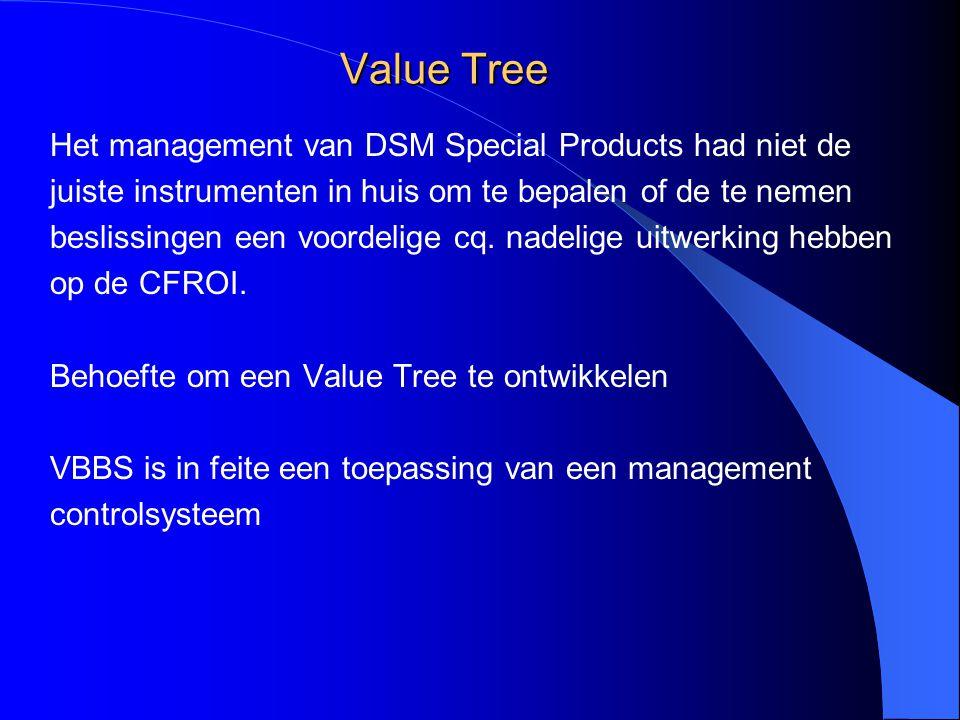 Value Tree Het management van DSM Special Products had niet de juiste instrumenten in huis om te bepalen of de te nemen beslissingen een voordelige cq