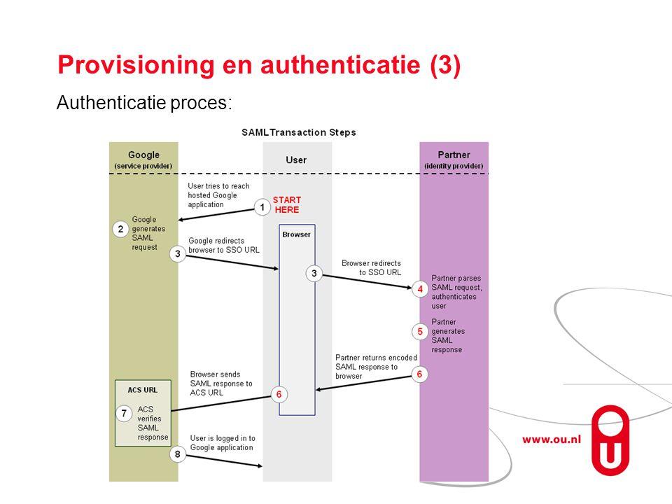OU: Google Apps Education Provisioning en authenticatie (3) Authenticatie proces: