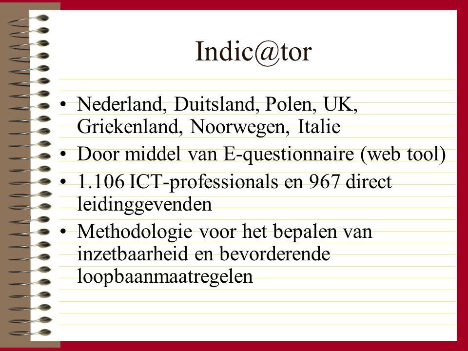 Indic@tor Nederland, Duitsland, Polen, UK, Griekenland, Noorwegen, Italie Door middel van E-questionnaire (web tool) 1.106 ICT-professionals en 967 di