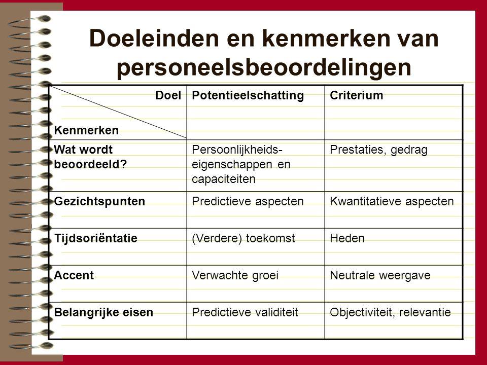 Doeleinden en kenmerken van personeelsbeoordelingen Doel Kenmerken PotentieelschattingCriterium Wat wordt beoordeeld? Persoonlijkheids- eigenschappen