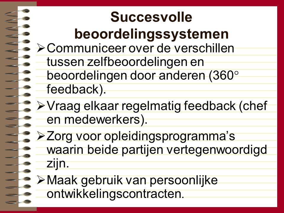 Succesvolle beoordelingssystemen  Communiceer over de verschillen tussen zelfbeoordelingen en beoordelingen door anderen (360° feedback).  Vraag elk
