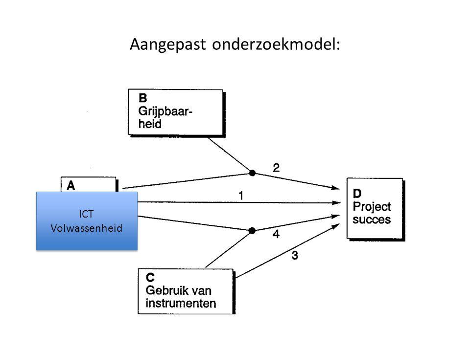 Aangepast onderzoekmodel: ICT Volwassenheid
