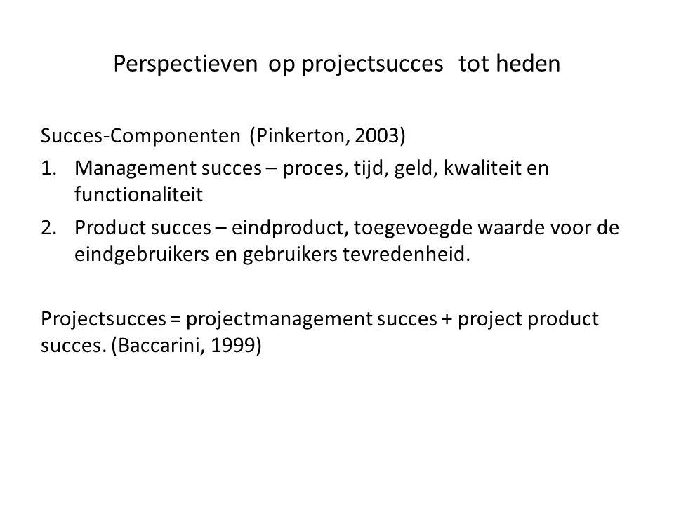 Perspectieven op projectsucces tot heden Succes-Componenten (Pinkerton, 2003) 1.Management succes – proces, tijd, geld, kwaliteit en functionaliteit 2