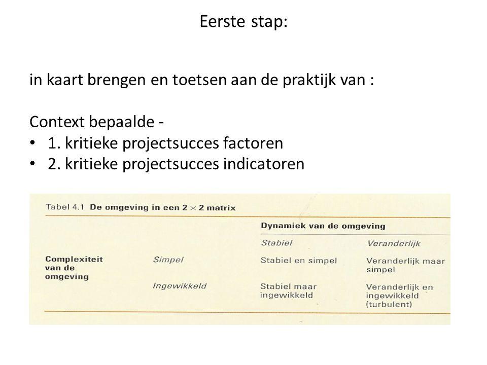 Eerste stap: in kaart brengen en toetsen aan de praktijk van : Context bepaalde - 1. kritieke projectsucces factoren 2. kritieke projectsucces indicat