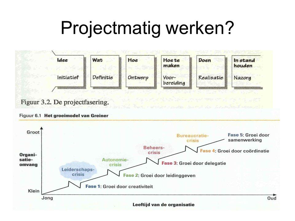Projectmatig werken?