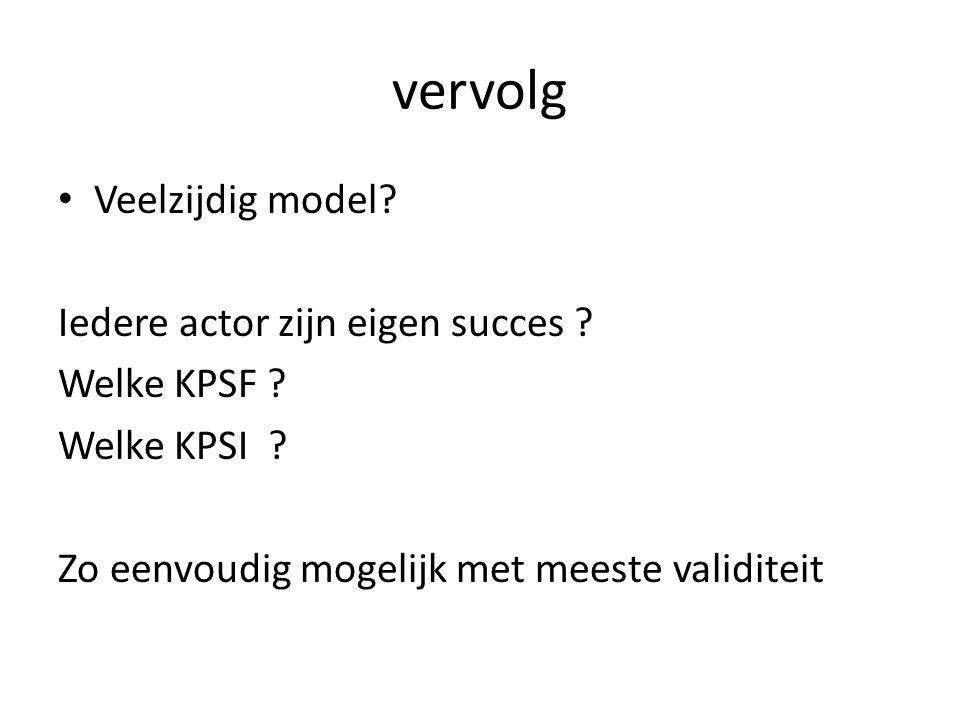 vervolg Veelzijdig model? Iedere actor zijn eigen succes ? Welke KPSF ? Welke KPSI ? Zo eenvoudig mogelijk met meeste validiteit