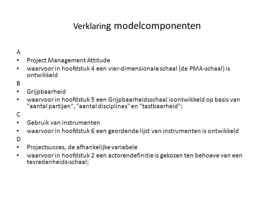Verklarin g modelcomponenten A Project Management Attitude waarvoor in hoofdstuk 4 een vier-dimensionale schaal (de PMA-schaal) is ontwikkeld B Grijpb
