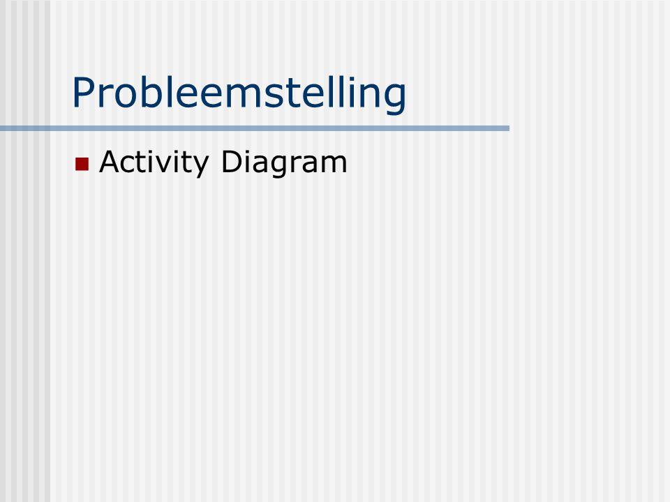 Object- model 1 0,1 User tutorUser Rating User tutee Course TestSet LSIQuery GupResult AtlResult Discussion MoodleGUP ATL 0..* 1 1 1 1 1 1 1 1 1 1 1 2..5 Availability 0..* 1 AtlResult Availability AtlResult ContentC AtlResult TutorC AtlResult Eligibility 1 1 1 1 1 = bestaande objecten = nieuwe objecten