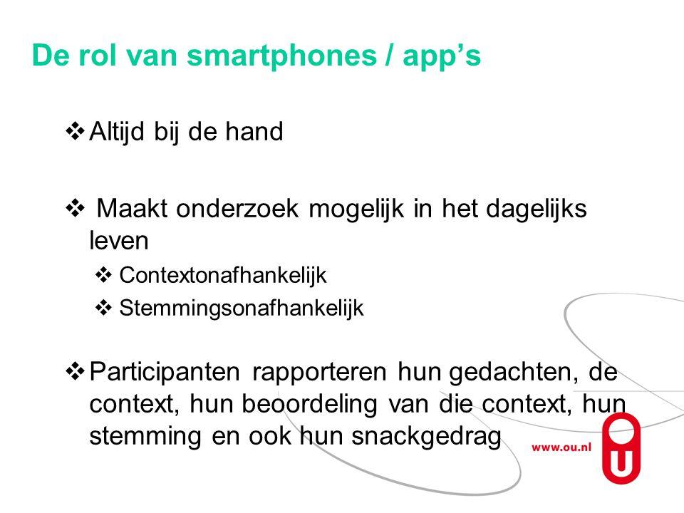 De rol van smartphones / app's  Altijd bij de hand  Maakt onderzoek mogelijk in het dagelijks leven  Contextonafhankelijk  Stemmingsonafhankelijk  Participanten rapporteren hun gedachten, de context, hun beoordeling van die context, hun stemming en ook hun snackgedrag