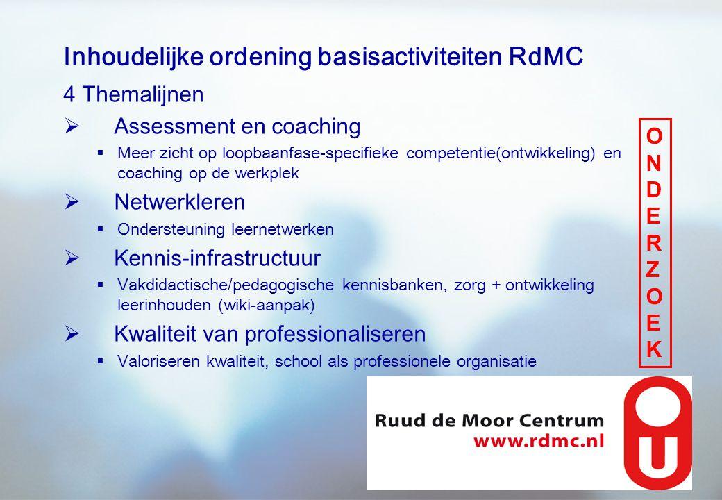 Inhoudelijke ordening basisactiviteiten RdMC 4 Themalijnen  Assessment en coaching  Meer zicht op loopbaanfase-specifieke competentie(ontwikkeling)