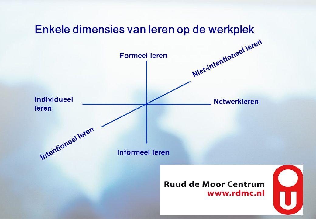 JK/20080630 Bekwaamheidsontwikkeling moet zichtbaar gemaakt worden Welke vorm is het meest effectief in welke situatie en vanuit welke optiek.