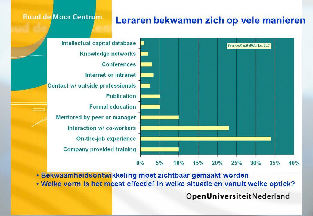CONTACT.Prof.dr. J.F.M. Claessen – 045 576 2159 (Algemeen) Drs.