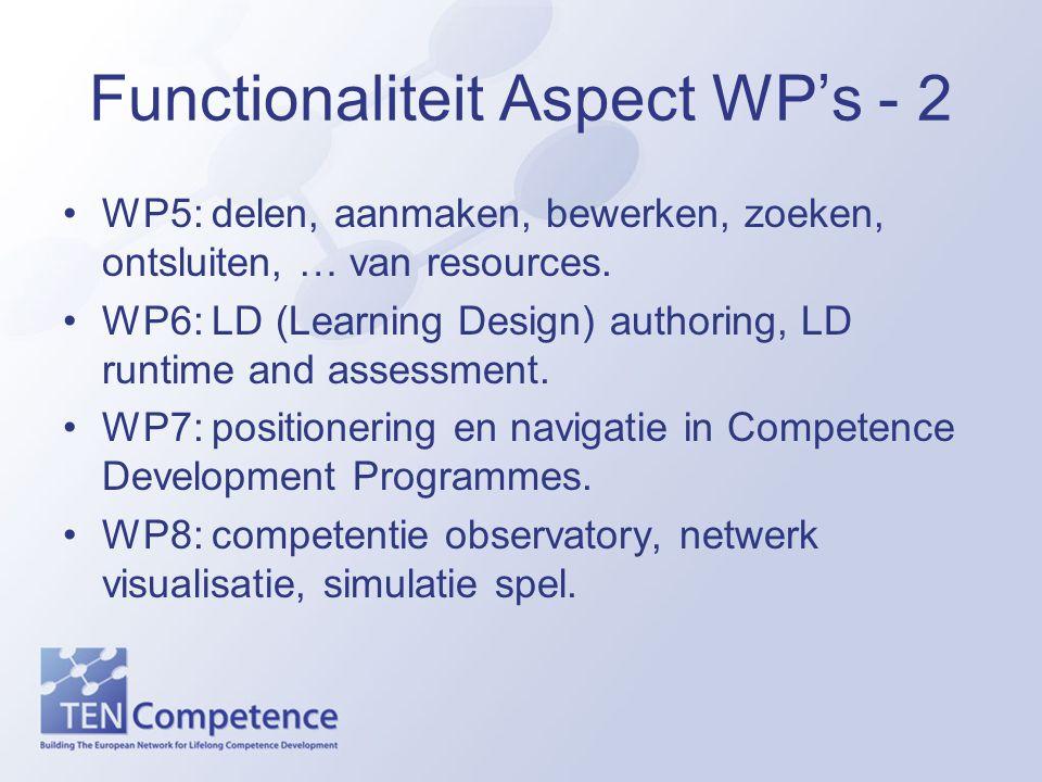 Functionaliteit Aspect WP's - 2 WP5: delen, aanmaken, bewerken, zoeken, ontsluiten, … van resources.