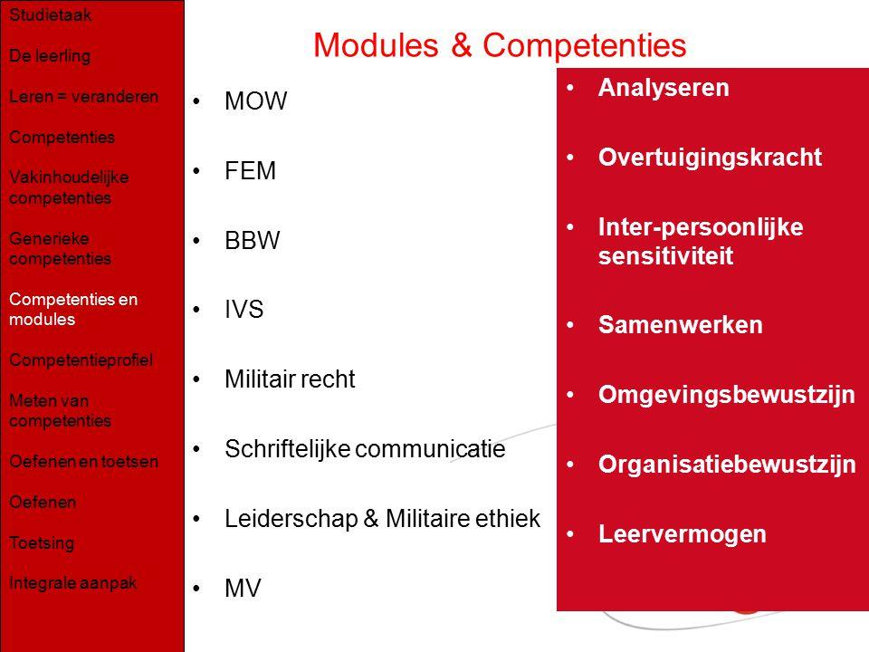Modules & Competenties Studietaak De leerling Leren = veranderen Competenties Vakinhoudelijke competenties Generieke competenties Competenties en modu