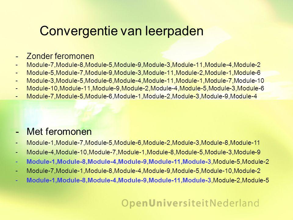Convergentie van leerpaden Zonder feromonen Module-7,Module-8,Module-5,Module-9,Module-3,Module-11,Module-4,Module-2 Module-5,Module-7,Module-9,Mod