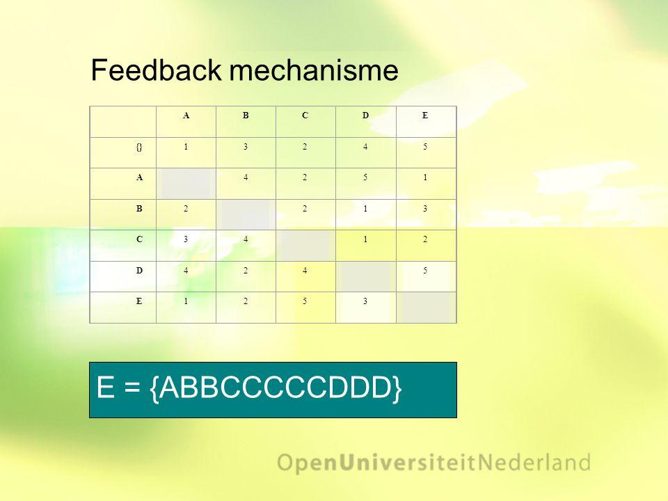 Feedback mechanisme ABCDE {}13245 A 4251 B2 213 C34 12 D424 5 E1253 E = {ABBCCCCCDDD}