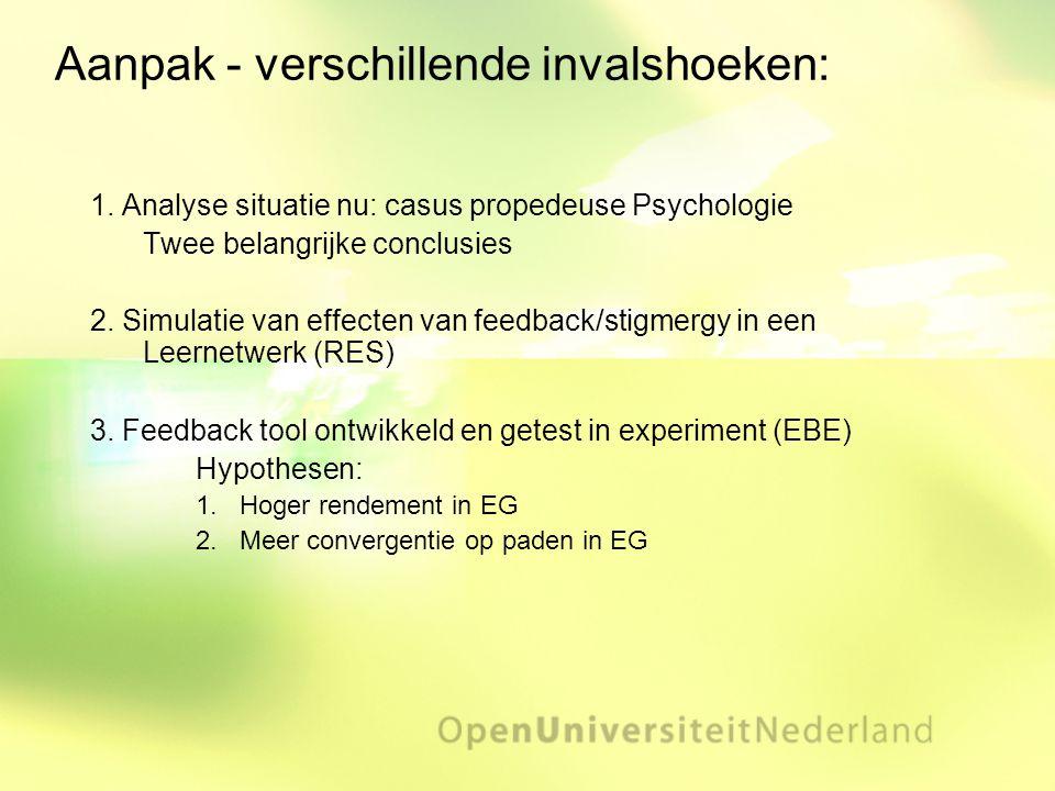 Aanpak - verschillende invalshoeken: 1. Analyse situatie nu: casus propedeuse Psychologie Twee belangrijke conclusies 2. Simulatie van effecten van fe
