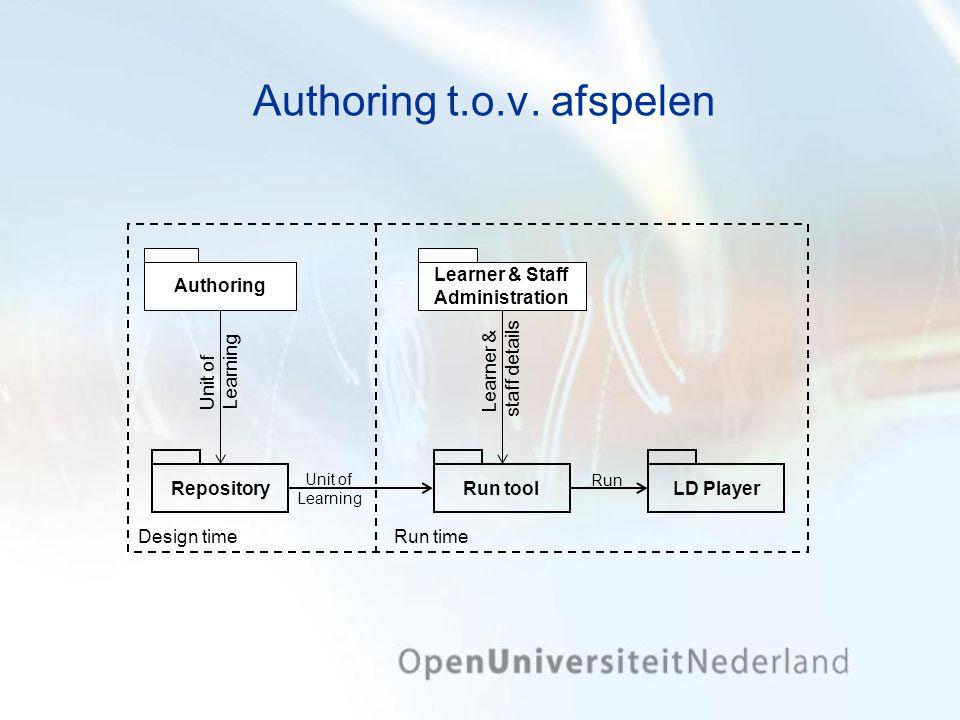 Authoring t.o.v.